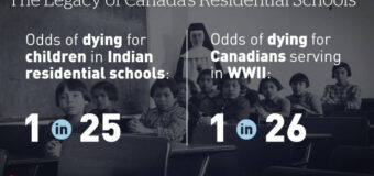 Canada- before drafting HR Resolutions against Sri Lanka – atone for your crime against the indigenous of Canada